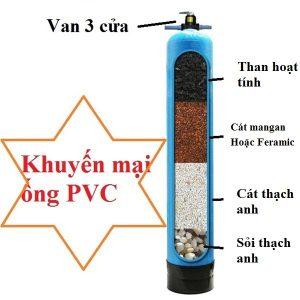 cột 844 bộ lọc tổng giá rẻ tổng kho nguyễn nhâm, nhà sản xuất vật liệu lọc nước